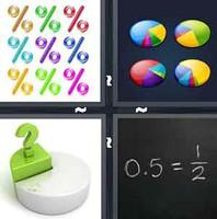 4 Pics 1 Word Fraction