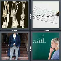 4 Pics 1 Word Levels Trend